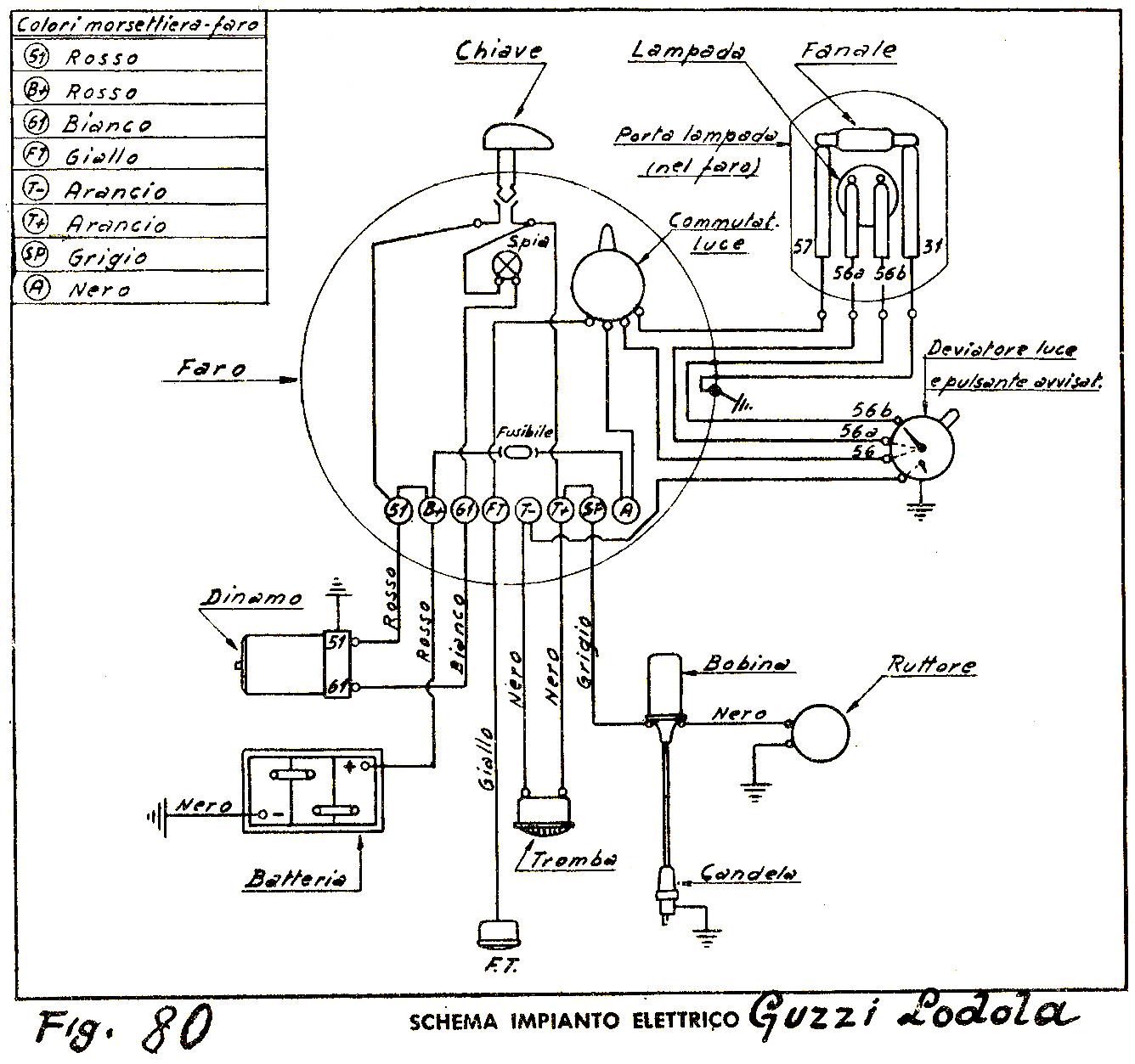 Schema Elettrico City 250 : Index of schemas electriques monos et autres